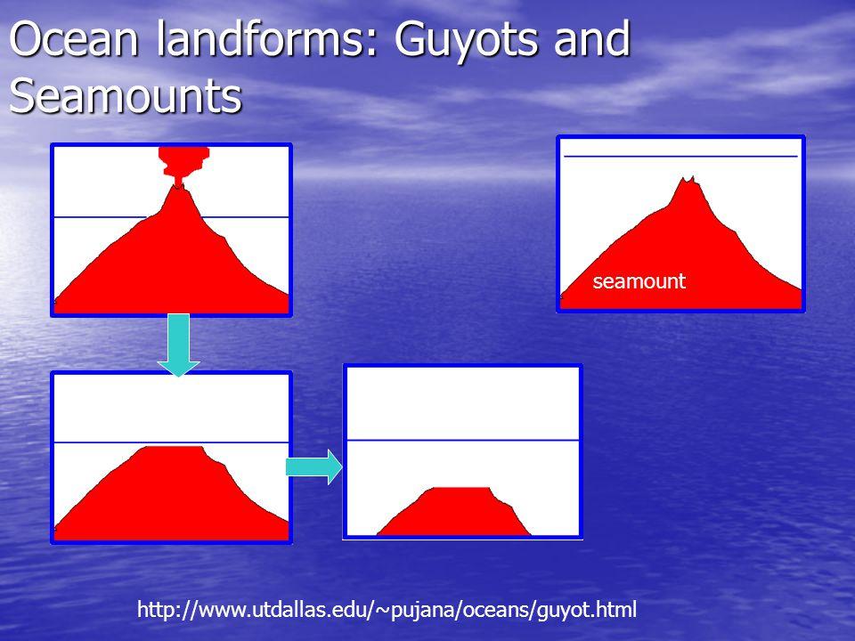 Ocean landforms: Guyots and Seamounts http://www.utdallas.edu/~pujana/oceans/guyot.html seamount
