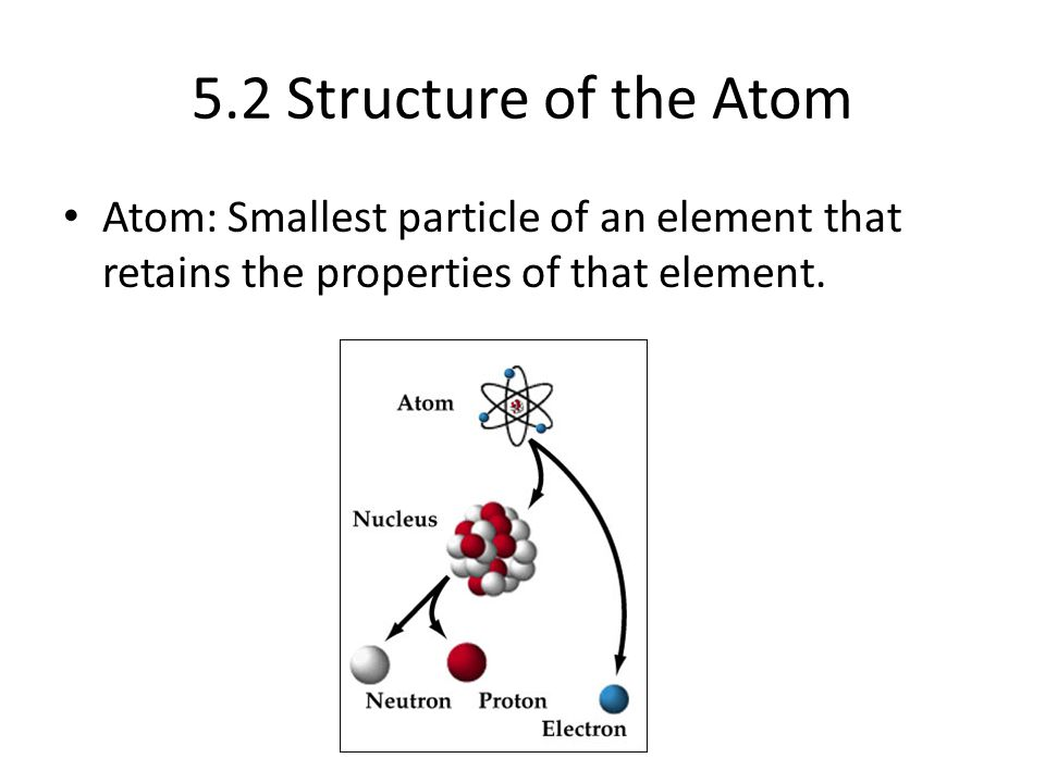 5.2 Structure of the Atom Atom: Smallest particle of an element that retains the properties of that element.