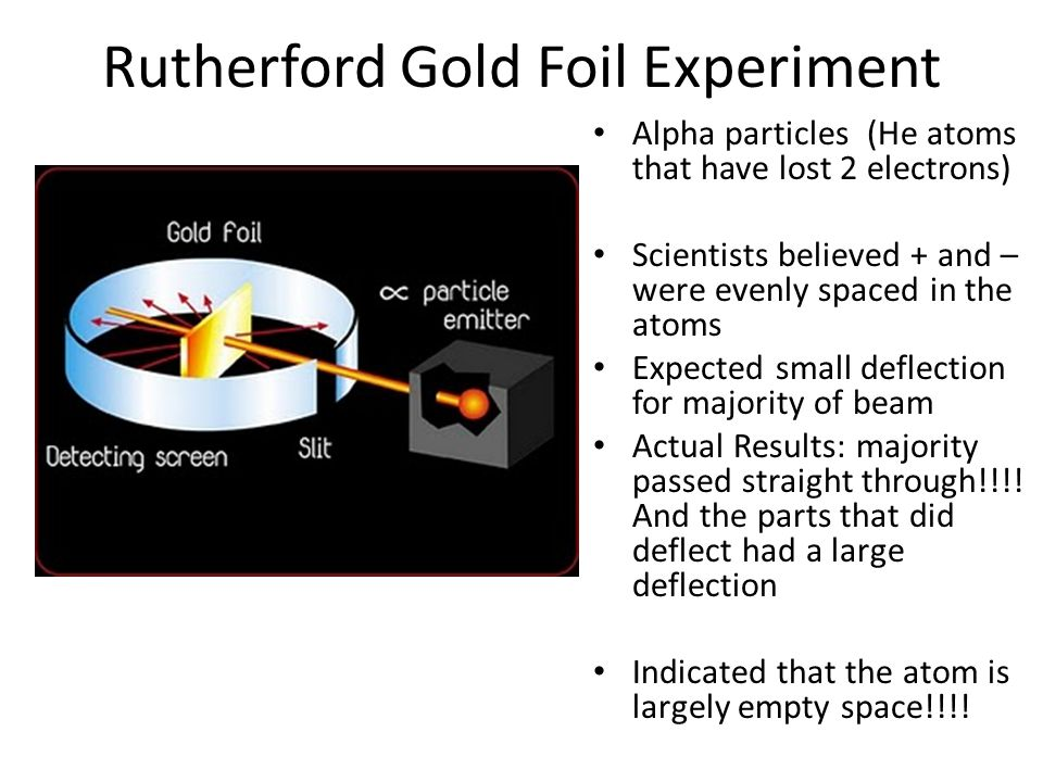 Rutherford Gold Foil Experiment Alpha particles (He atoms that have lost 2 electrons) Scientists believed + and – were evenly spaced in the atoms Expected small deflection for majority of beam Actual Results: majority passed straight through!!!.