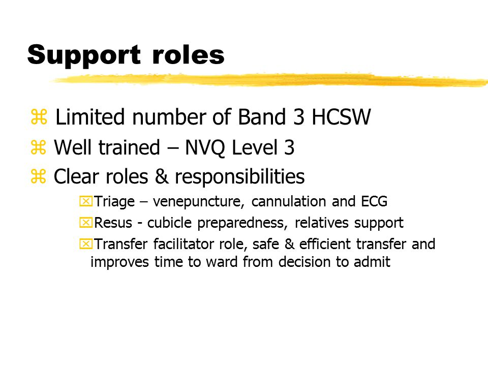 Support roles z Limited number of Band 3 HCSW z Well trained – NVQ Level 3 z Clear roles & responsibilities xTriage – venepuncture, cannulation and ECG xResus - cubicle preparedness, relatives support xTransfer facilitator role, safe & efficient transfer and improves time to ward from decision to admit