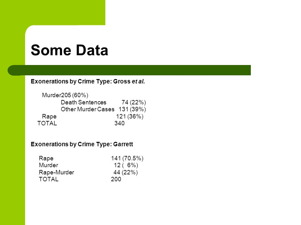 Some Data Exonerations by Crime Type: Gross et al.