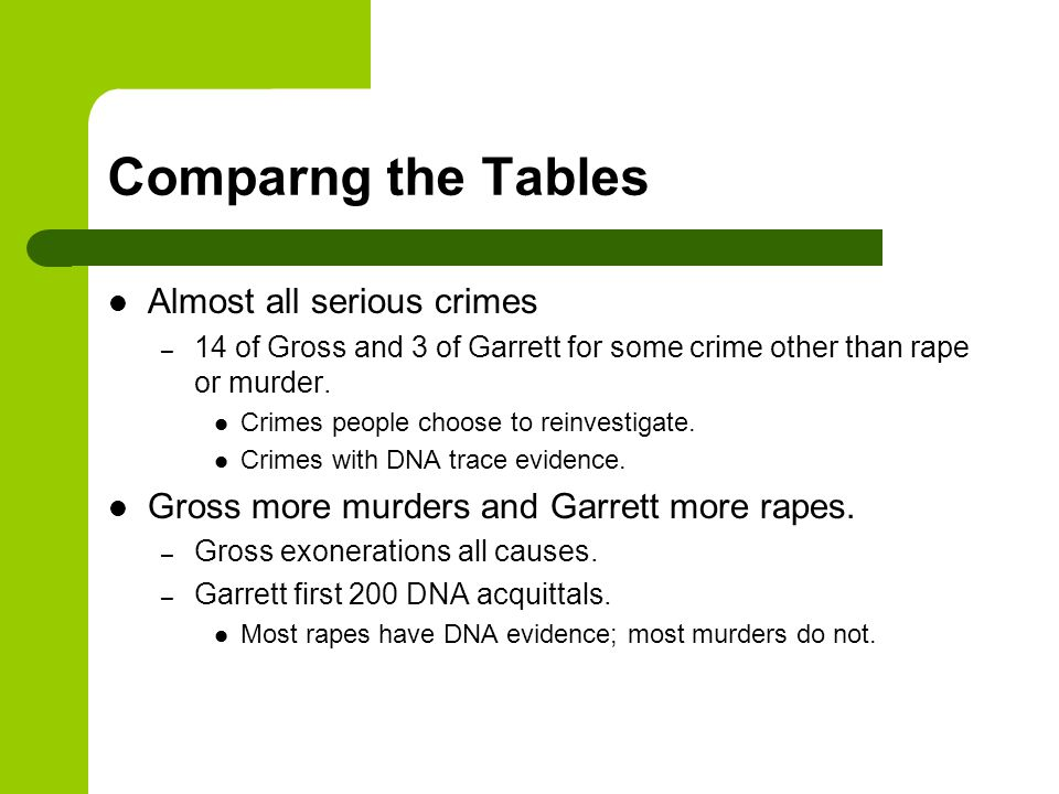 Comparng the Tables Almost all serious crimes – 14 of Gross and 3 of Garrett for some crime other than rape or murder.
