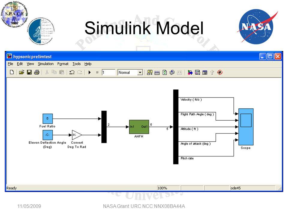 Simulink Model 11/05/2009NASA Grant URC NCC NNX08BA44A