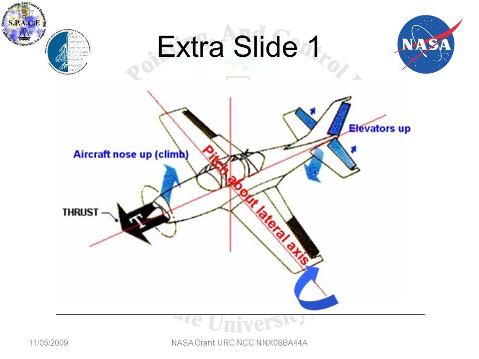 Extra Slide 1 11/05/2009NASA Grant URC NCC NNX08BA44A