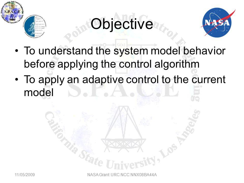 Simulink Model 11/05/2009NASA Grant URC NCC NNX08BA44A Preliminary Tests: Varying Deflect.