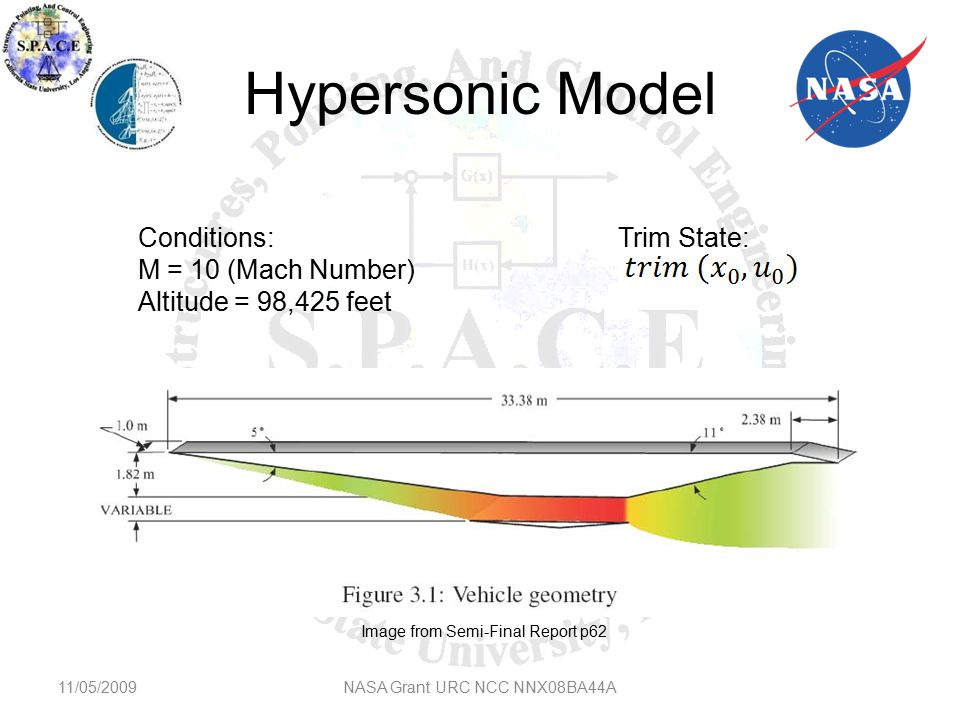 Hypersonic Model 11/05/2009NASA Grant URC NCC NNX08BA44A Conditions:Trim State: M = 10 (Mach Number) Altitude = 98,425 feet Image from Semi-Final Report p62