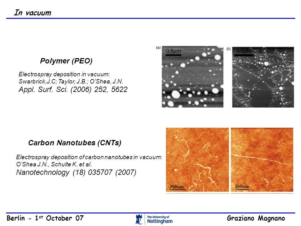 Carbon Nanotubes (CNTs) Electrospray deposition in vacuum: Swarbrick,J.C; Taylor, J.B.; O'Shea, J.N.