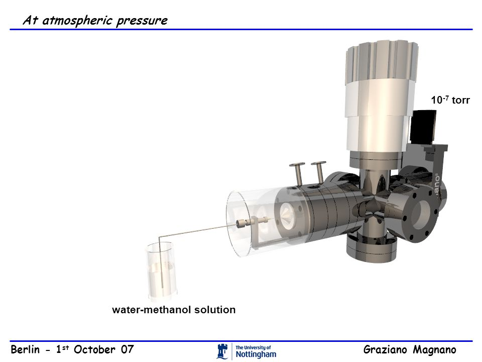 10 -7 torr water-methanol solution Graziano Magnano Berlin - 1 st October 07 At atmospheric pressure