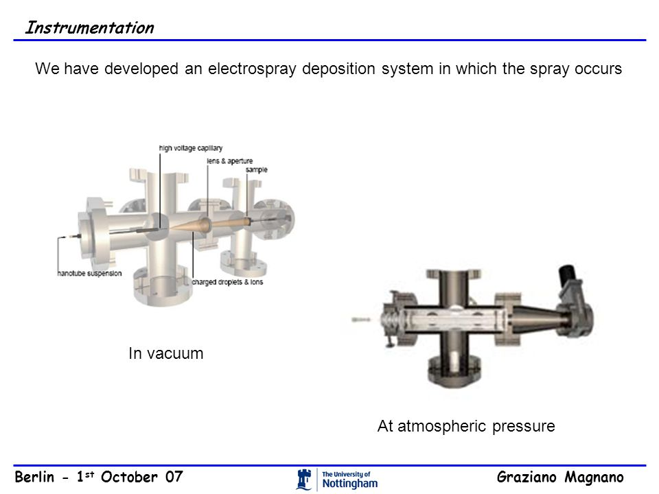 We have developed an electrospray deposition system in which the spray occurs Instrumentation In vacuum At atmospheric pressure Graziano Magnano Berli