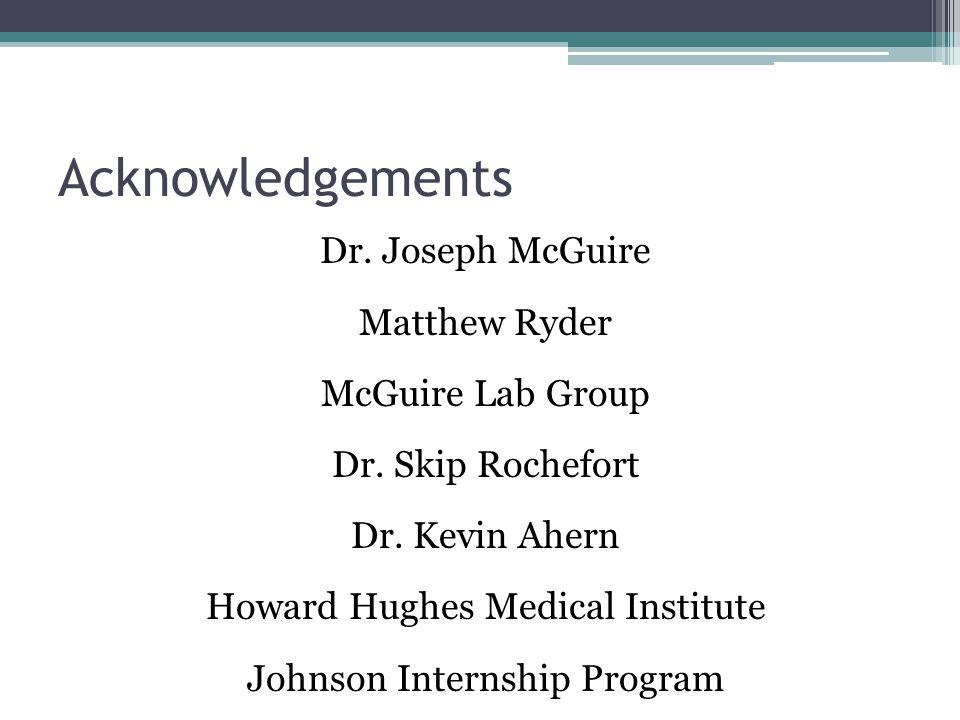 Acknowledgements Dr. Joseph McGuire Matthew Ryder McGuire Lab Group Dr.