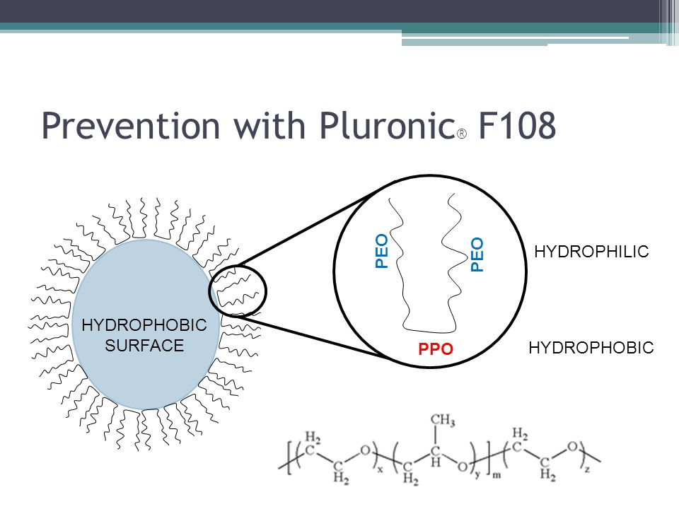 Prevention with Pluronic ® F108 HYDROPHOBIC HYDROPHILIC HYDROPHOBIC SURFACE PEO PPO