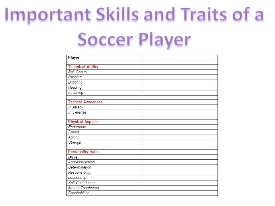 Player: Technical Ability Ball Control Passing Dribbling Heading Finishing Tactical Awareness In Attack In Defense Physical Aspects Endurance Speed Agility Strength Personality traits Drive Aggressiveness Determination Responsibility Leadership Self-Confidence Mental Toughness Coachability