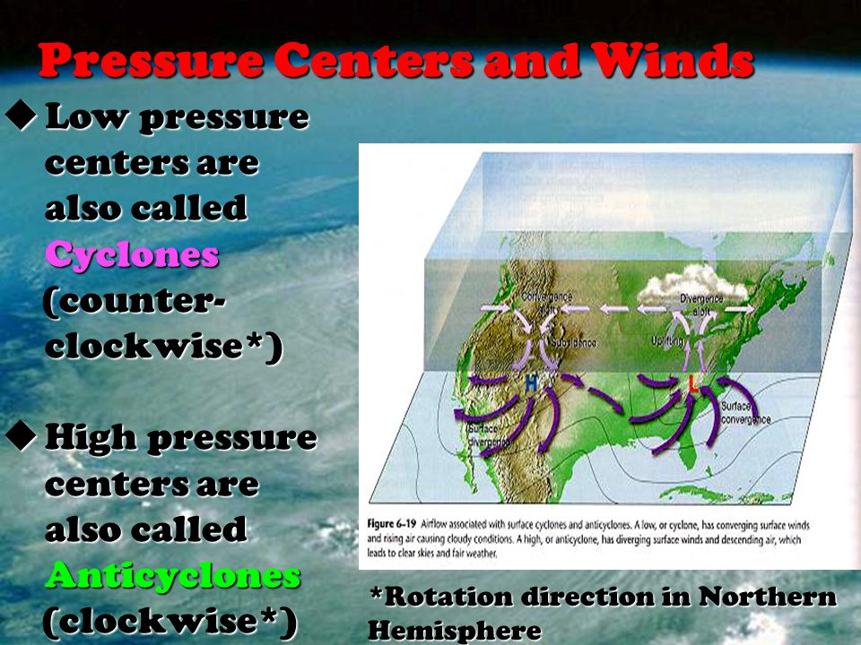 Pressure Differences LOW Pressure LOW Pressure causes air to rise & generally takes water vapor up= causes air to rise & generally takes water vapor up= Clouds and storms Clouds and storms HIGH Pressure HIGH Pressure causes air to sink & generally keeps moisture out of the atmosphere= causes air to sink & generally keeps moisture out of the atmosphere= Clear skies & nice weather Clear skies & nice weather Winds ALWAYS move from HIGH pressure areas to LOW pressure areas!!!!!!!