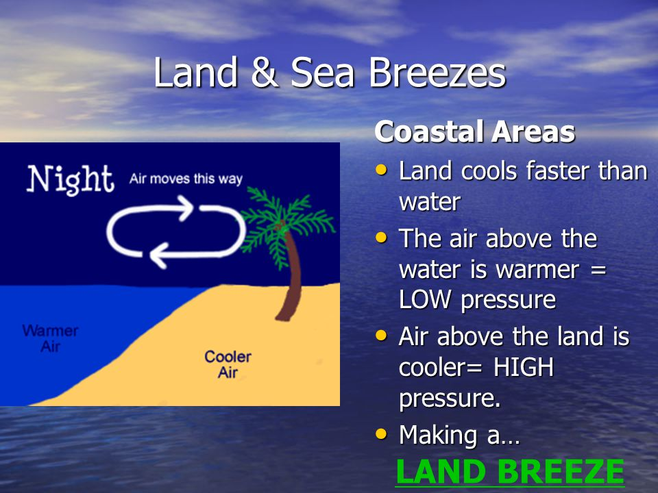 Land & Sea Breezes Coastal Areas Land cools faster than water Land cools faster than water The air above the water is warmer = LOW pressure The air ab