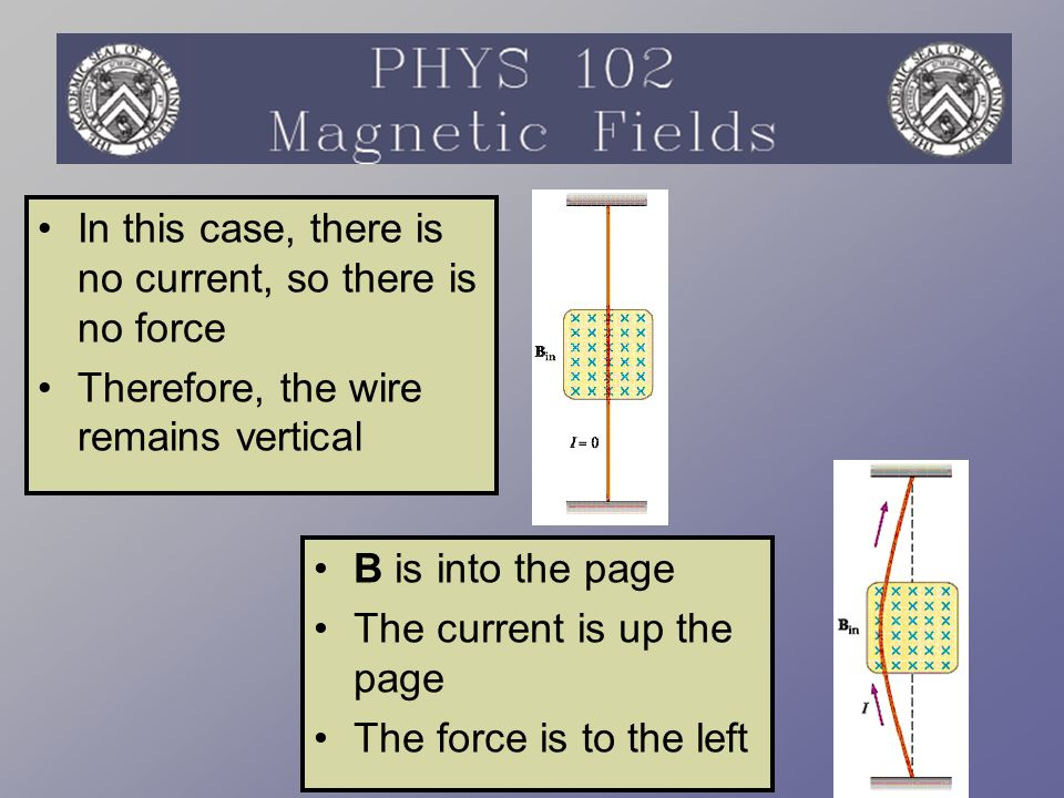 In this case, there is no current, so there is no force Therefore, the wire remains vertical B is into the page The current is up the page The force i