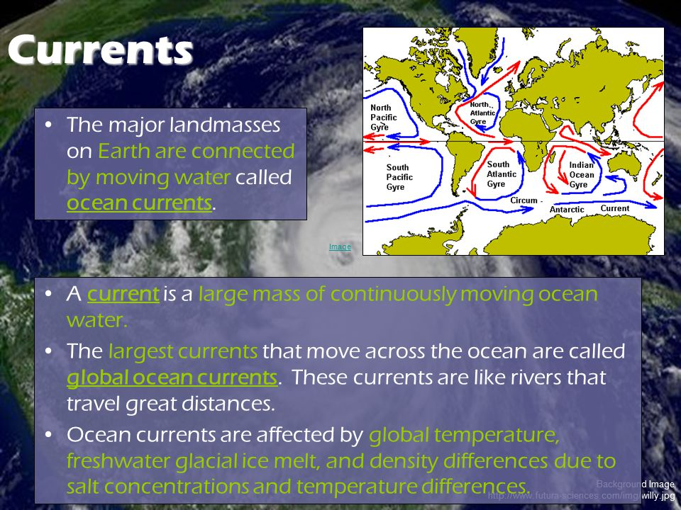Background Image http://www.futura-sciences.com/img/willy.jpg Coastal Currents Currents eventually meet coastal areas creating waves.