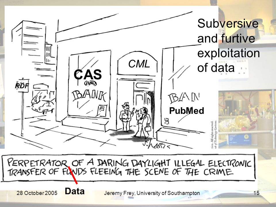 28 October 2005Jeremy Frey, University of Southampton15 Subversive and furtive exploitation of data Data CAS PubMed CML RDF