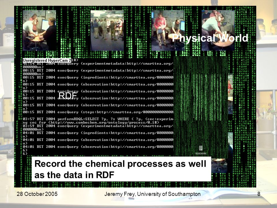 28 October 2005Jeremy Frey, University of Southampton19 Making sure Chemistry will not suffer from a data crunch All I'm saying is that now is the time to develop the technology to deflect an asteroid