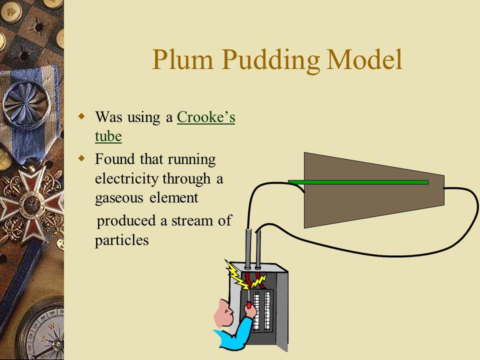 Electron Cloud Model Nucleus e-e- e-e- e-e- e-e-