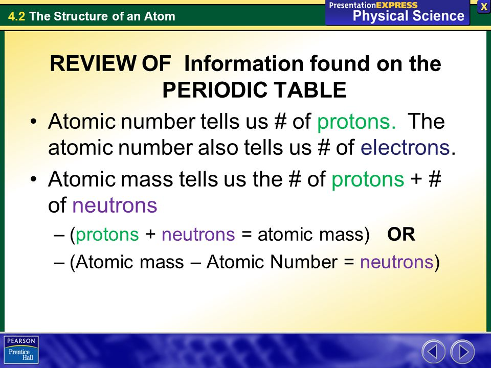 4.2 The Structure of an Atom REVIEW OF Information found on the PERIODIC TABLE Atomic number tells us # of protons.