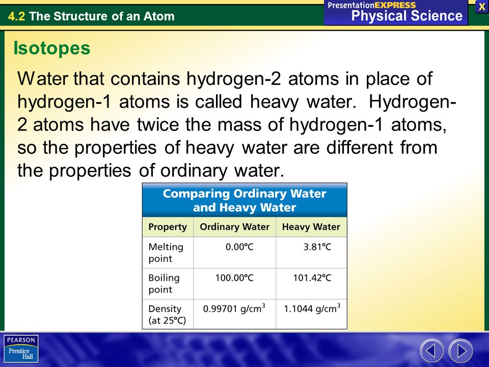 4.2 The Structure of an Atom Isotopes Water that contains hydrogen-2 atoms in place of hydrogen-1 atoms is called heavy water.