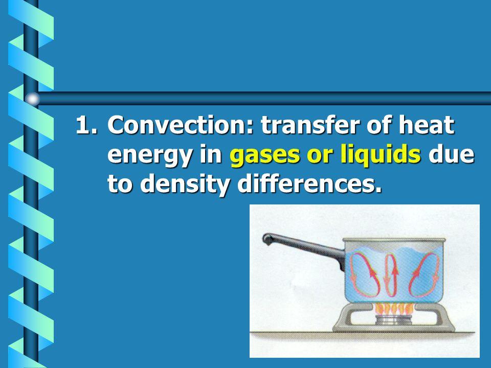 C. Heat Energy Transfer