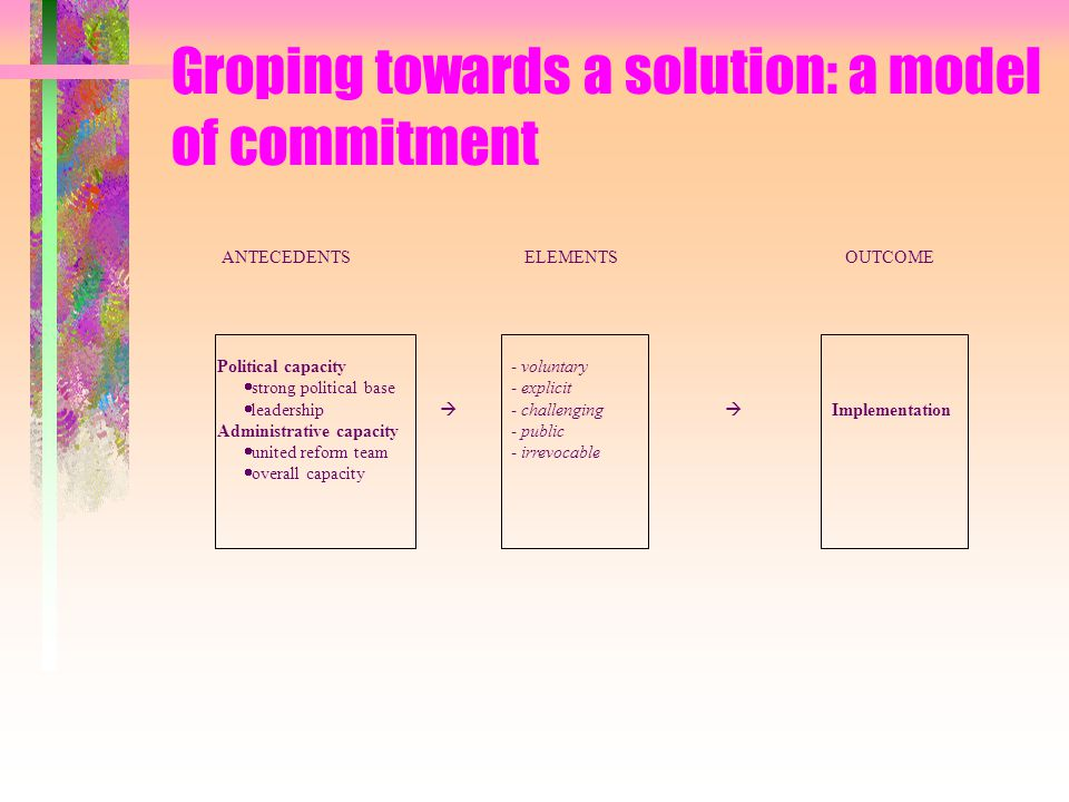 Groping towards a solution: a model of commitment ANTECEDENTS ELEMENTS OUTCOME Political capacity- voluntary  strong political base- explicit  leadership  - challenging  Implementation Administrative capacity- public  united reform team- irrevocable  overall capacity