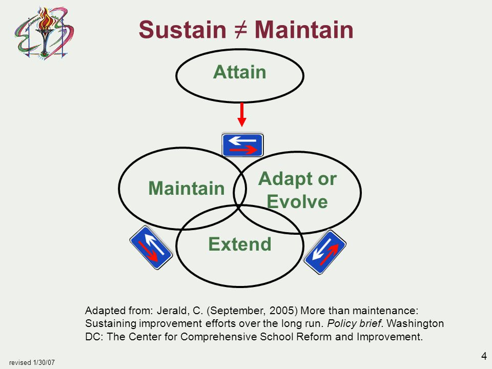 45 revised 1/30/07 Barriers to Sustainability: Curriculum s insufficient training and follow-up support on program implementation s Insufficient attention to fidelity of implementation s insufficient differentiation of curriculum s lack of funds for replacement materials