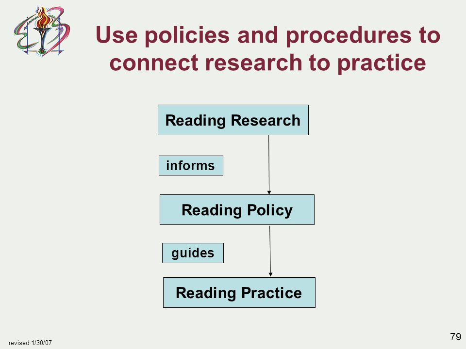 79 revised 1/30/07 Use policies and procedures to connect research to practice Reading Research Reading Practice informs Reading Policy guides