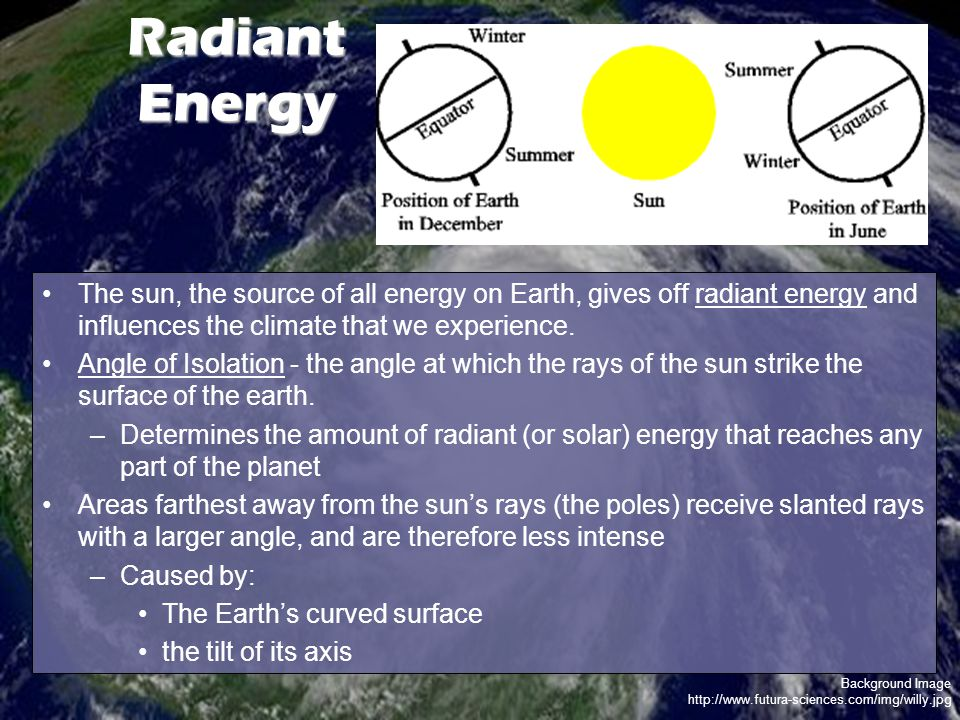 Background Image http://www.futura-sciences.com/img/willy.jpg Radiant Energy The sun, the source of all energy on Earth, gives off radiant energy and influences the climate that we experience.