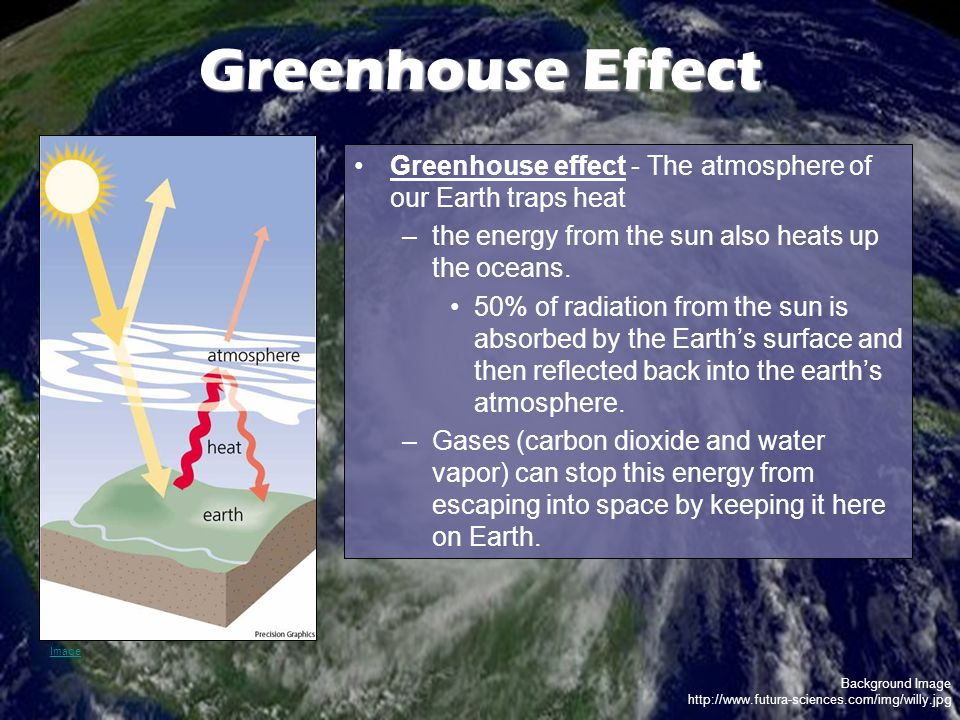 Background Image http://www.futura-sciences.com/img/willy.jpg Greenhouse Effect Greenhouse effect - The atmosphere of our Earth traps heat –the energy from the sun also heats up the oceans.