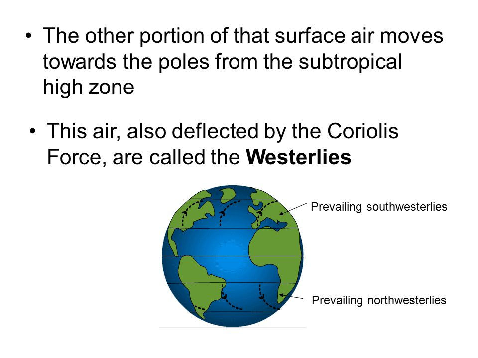 The other portion of that surface air moves towards the poles from the subtropical high zone This air, also deflected by the Coriolis Force, are called the Westerlies Prevailing southwesterlies Prevailing northwesterlies