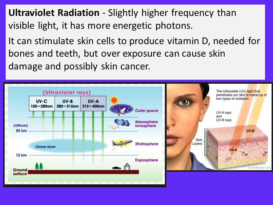 Ultraviolet Radiation - Slightly higher frequency than visible light, it has more energetic photons. It can stimulate skin cells to produce vitamin D,