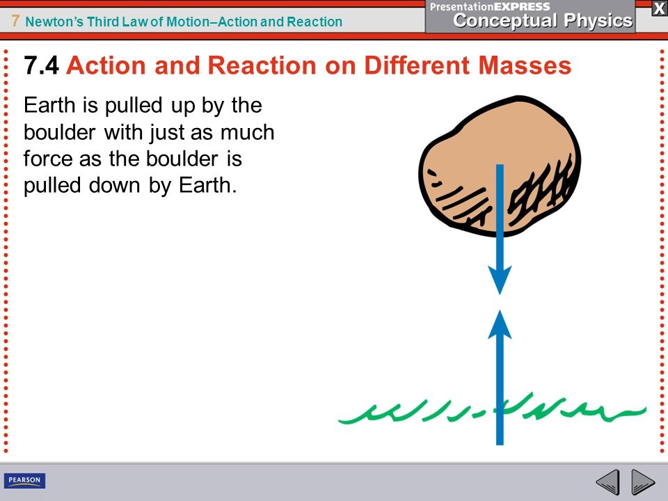 7 Newton's Third Law of Motion–Action and Reaction Earth is pulled up by the boulder with just as much force as the boulder is pulled down by Earth. 7
