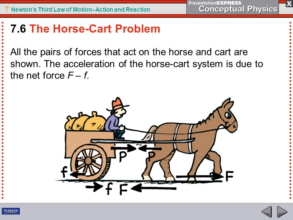 7 Newton's Third Law of Motion–Action and Reaction All the pairs of forces that act on the horse and cart are shown. The acceleration of the horse-car