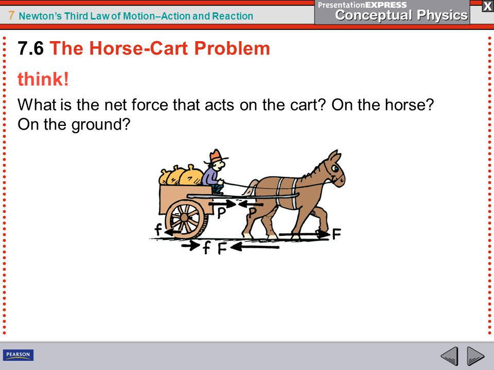 7 Newton's Third Law of Motion–Action and Reaction think! What is the net force that acts on the cart? On the horse? On the ground? 7.6 The Horse-Cart