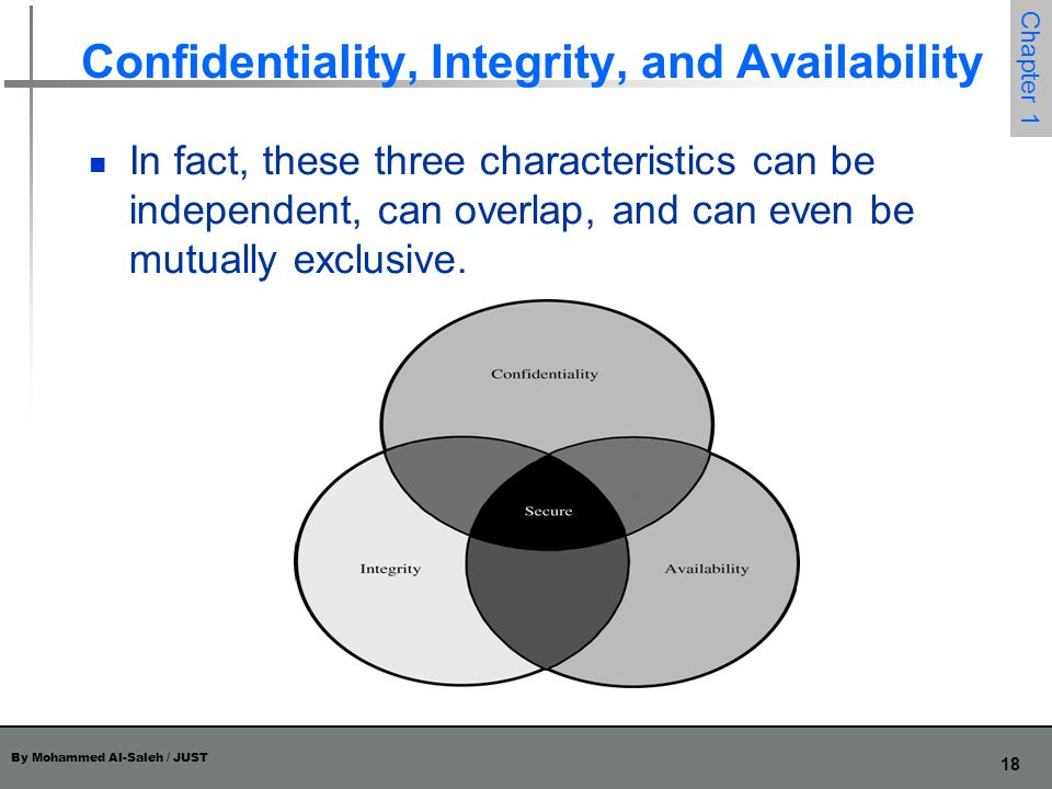 By Mohammed Al-Saleh / JUST 19 Chapter 1 Confidentiality, Integrity, and Availability Ensuring confidentiality can be difficult.