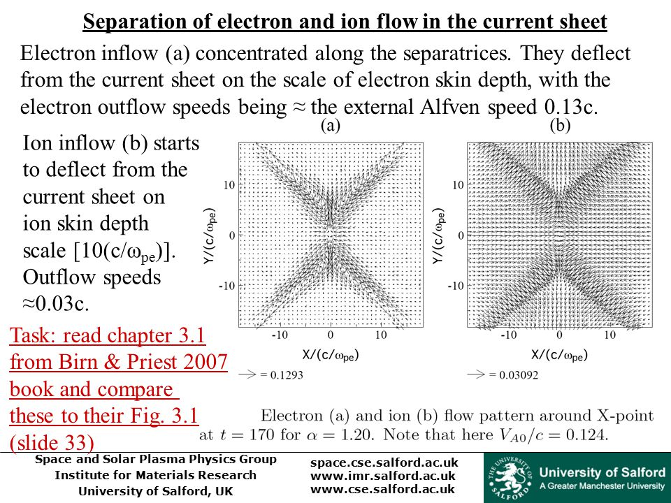 Space and Solar Plasma Physics Group Institute for Materials Research University of Salford, UK space.cse.salford.ac.uk www.imr.salford.ac.uk www.cse.salford.ac.uk Separation of electron and ion flow in the current sheet Electron inflow (a) concentrated along the separatrices.