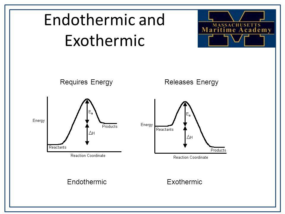 Endothermic and Exothermic EndothermicExothermic Requires EnergyReleases Energy