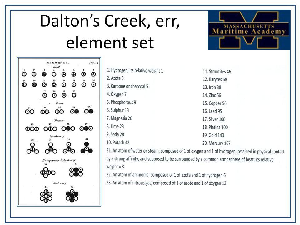 Dalton's Creek, err, element set