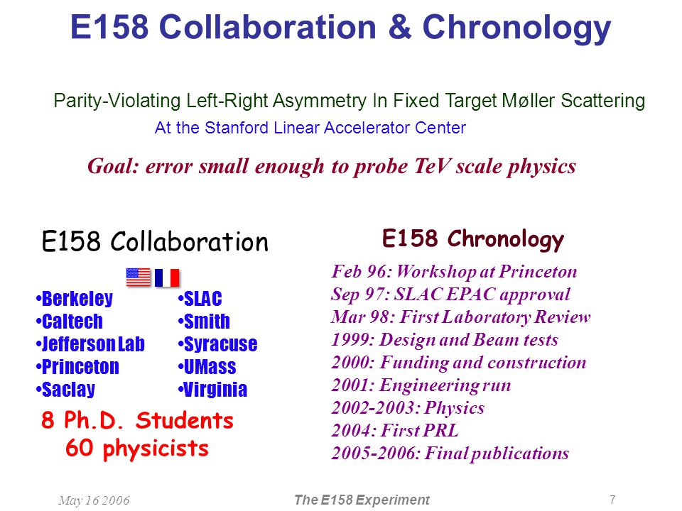 7 May 16 2006The E158 Experiment E158 Collaboration & Chronology Parity-Violating Left-Right Asymmetry In Fixed Target Møller Scattering Berkeley Caltech Jefferson Lab Princeton Saclay SLAC Smith Syracuse UMass Virginia 8 Ph.D.