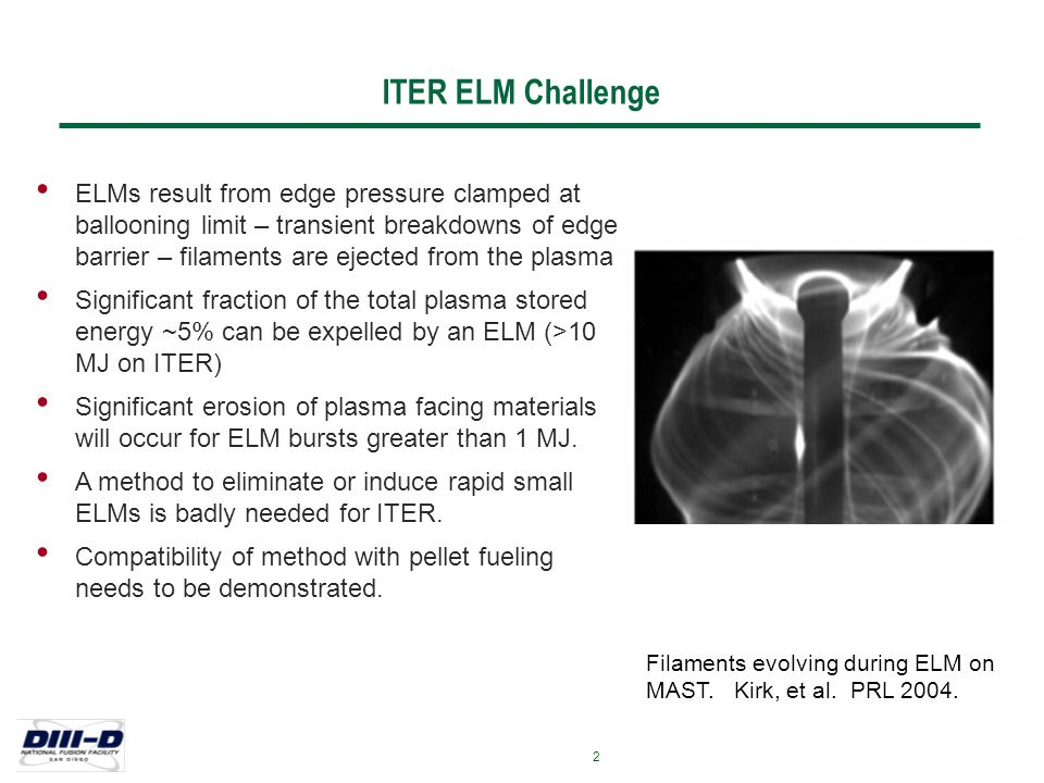 Jul-2007 - LRB 2 ITER ELM Challenge Filaments evolving during ELM on MAST. Kirk, et al. PRL 2004. ELMs result from edge pressure clamped at ballooning