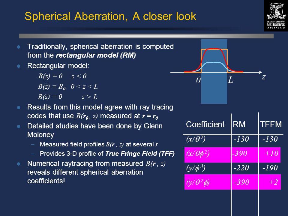 © David N. Jamieson 1999 Spherical Aberration, A closer look Traditionally, spherical aberration is computed from the rectangular model (RM) Rectangul