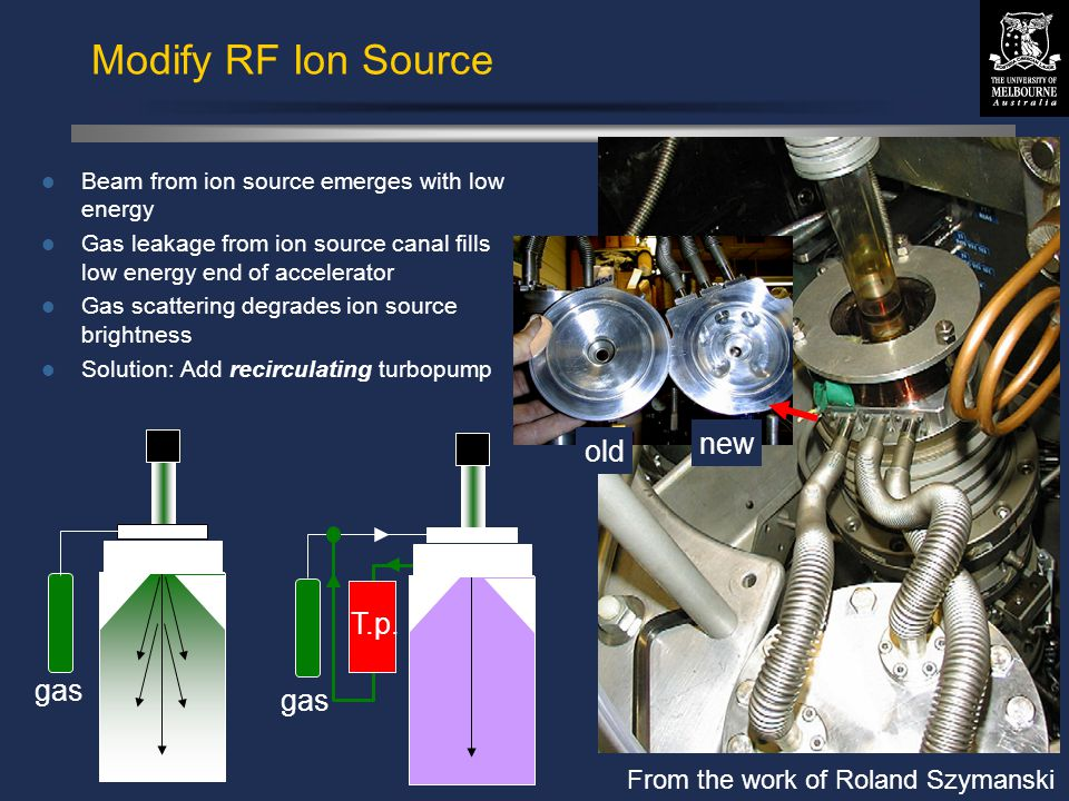 © David N. Jamieson 1999 Modify RF Ion Source Beam from ion source emerges with low energy Gas leakage from ion source canal fills low energy end of a
