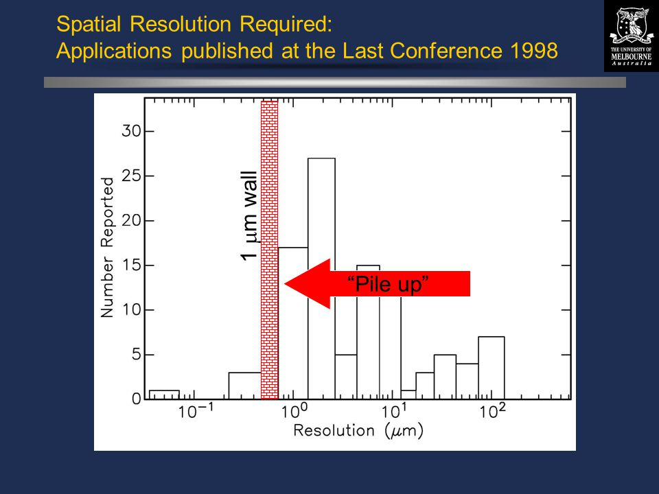 """© David N. Jamieson 1999 1  m wall Spatial Resolution Required: Applications published at the Last Conference 1998 """"Pile up"""""""