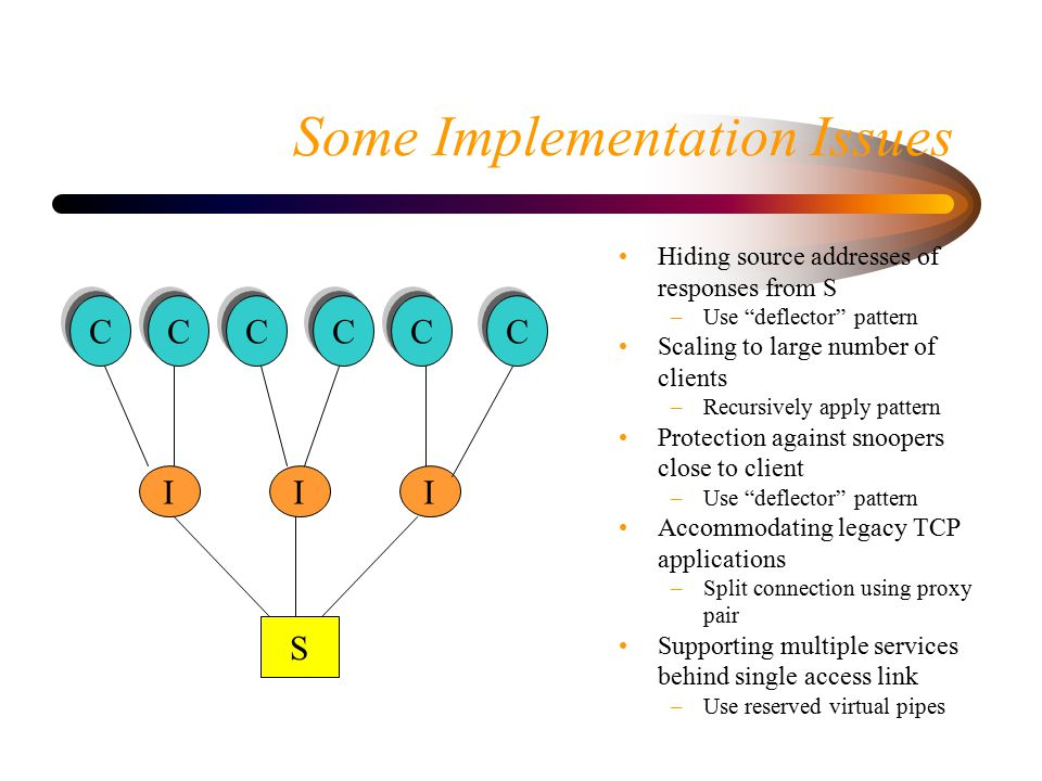 Some Implementation Issues Hiding source addresses of responses from S –Use deflector pattern Scaling to large number of clients –Recursively apply pattern Protection against snoopers close to client –Use deflector pattern Accommodating legacy TCP applications –Split connection using proxy pair Supporting multiple services behind single access link –Use reserved virtual pipes S III CCCCCC