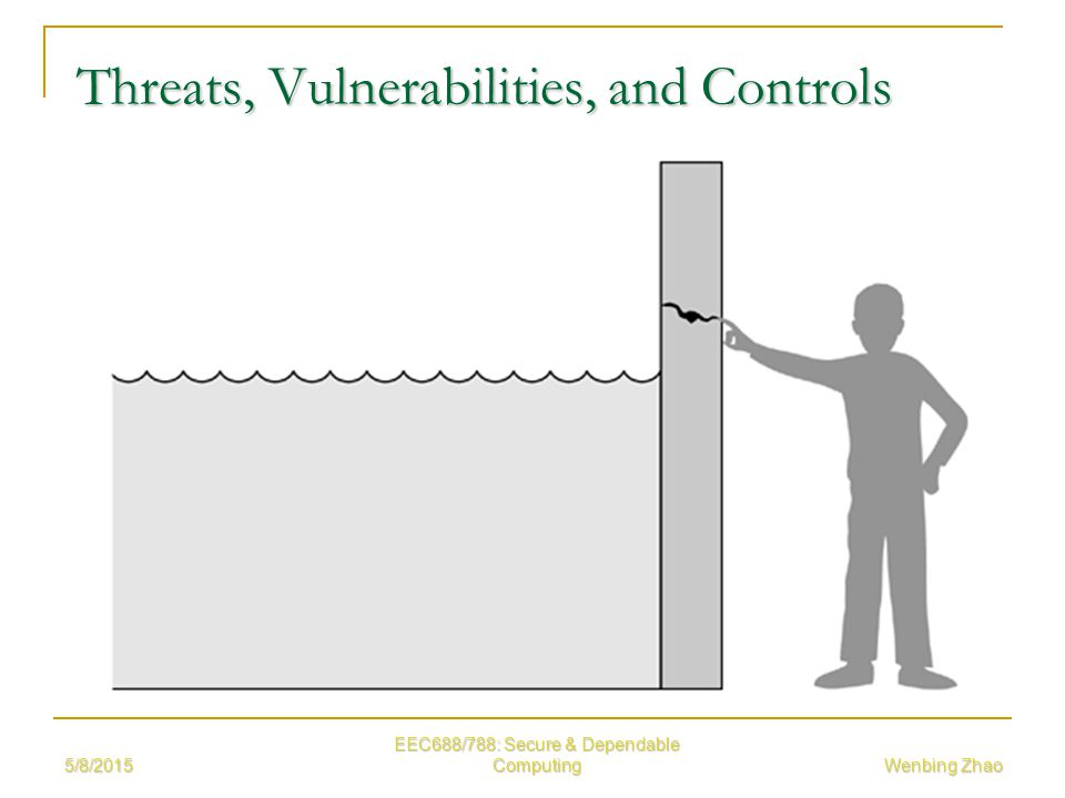 5/8/2015 EEC688/788: Secure & Dependable Computing Wenbing Zhao Threats, Vulnerabilities, and Controls
