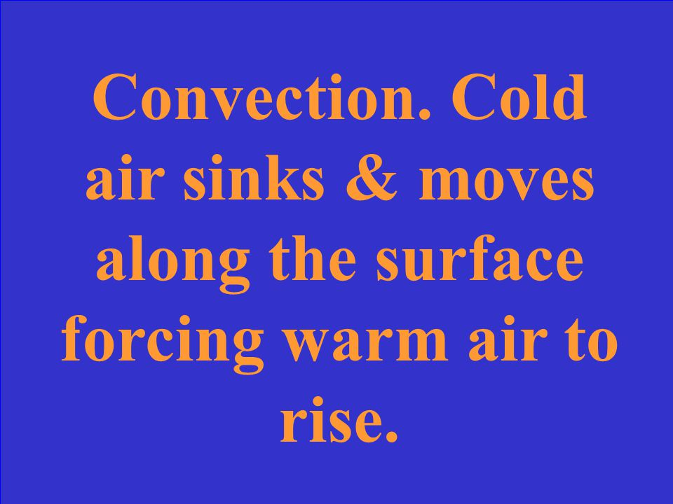 How does cold air at the poles and warm air at the equator cause air to move