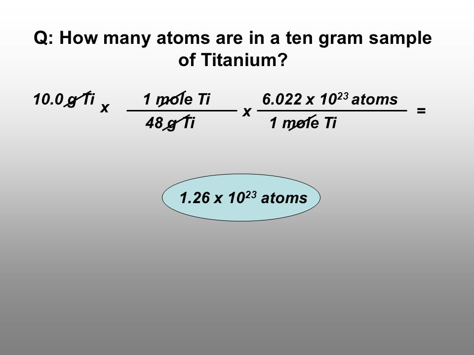10.0 g Ti x 48 g Ti 1 mole Ti x 6.022 x 10 23 atoms = 1.26 x 10 23 atoms Q: How many atoms are in a ten gram sample of Titanium