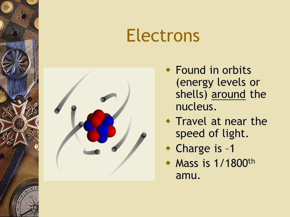 Electrons  Found in orbits (energy levels or shells) around the nucleus.